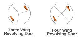 Revolving Doors 3 and 4 wing diagrams